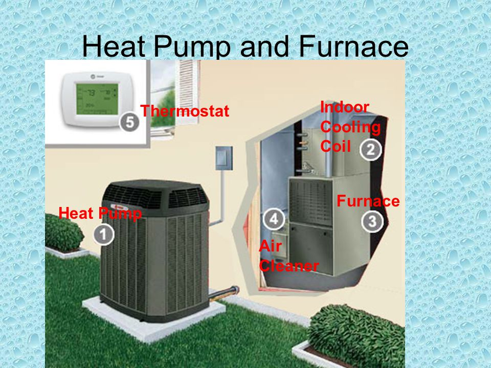Heat Pump and Furnace Indoor Cooling Coil Thermostat Furnace Heat Pump