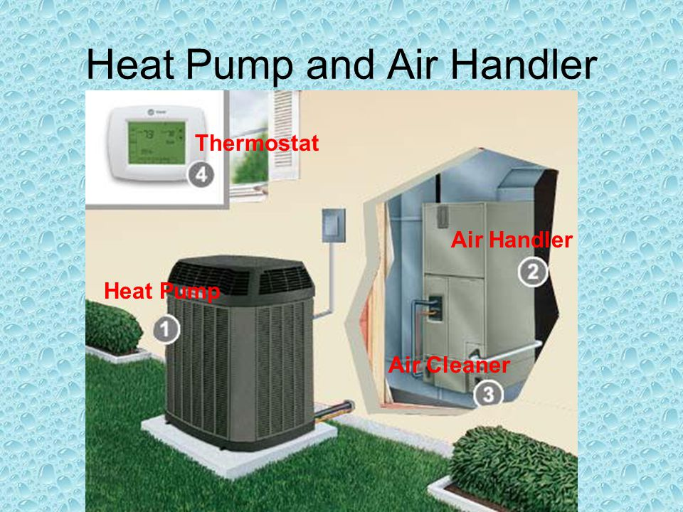 Heat Pump and Air Handler