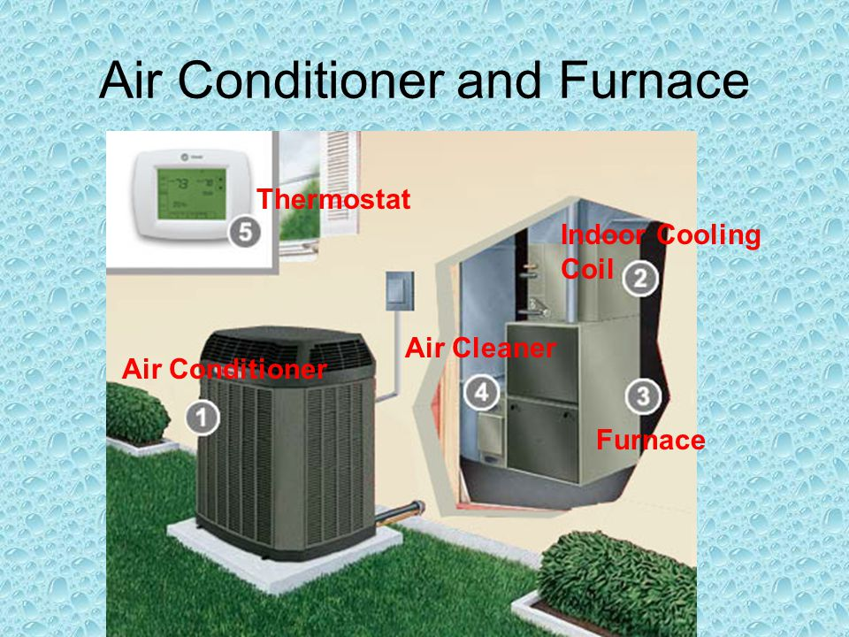 Air Conditioner and Furnace