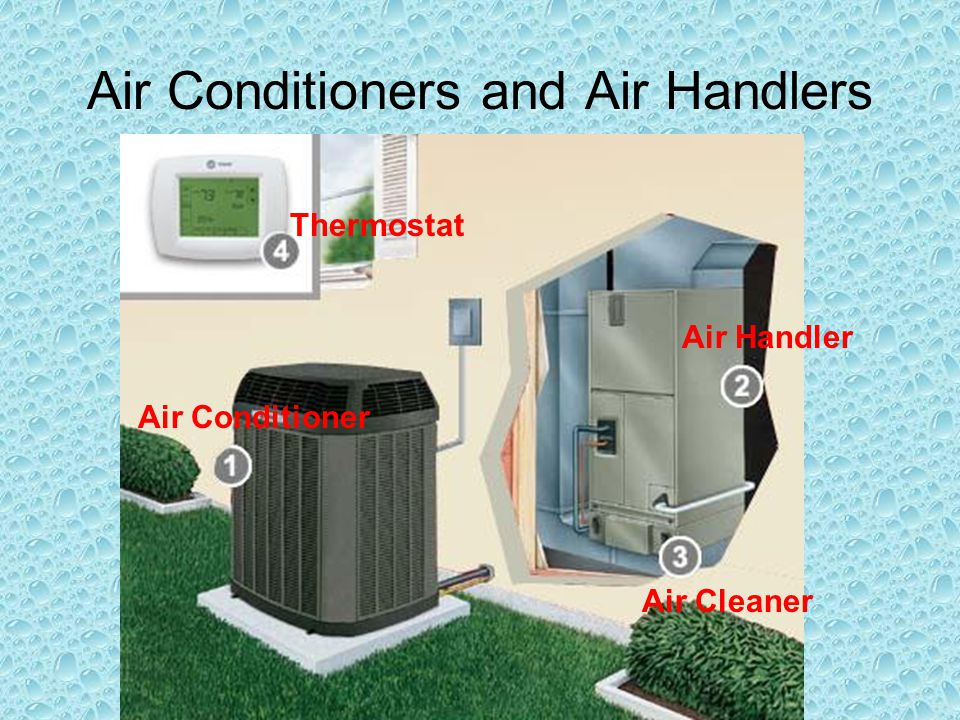 Air Conditioners and Air Handlers