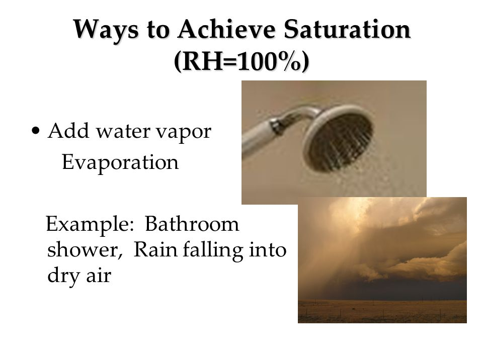 Ways to Achieve Saturation (RH=100%)