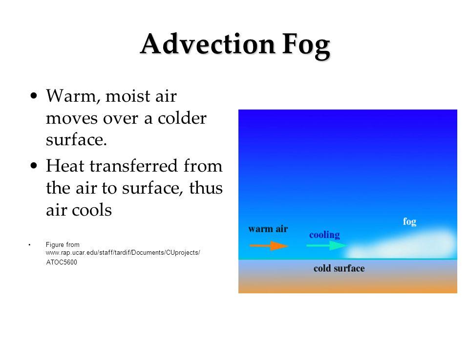 Advection Fog Warm, moist air moves over a colder surface.
