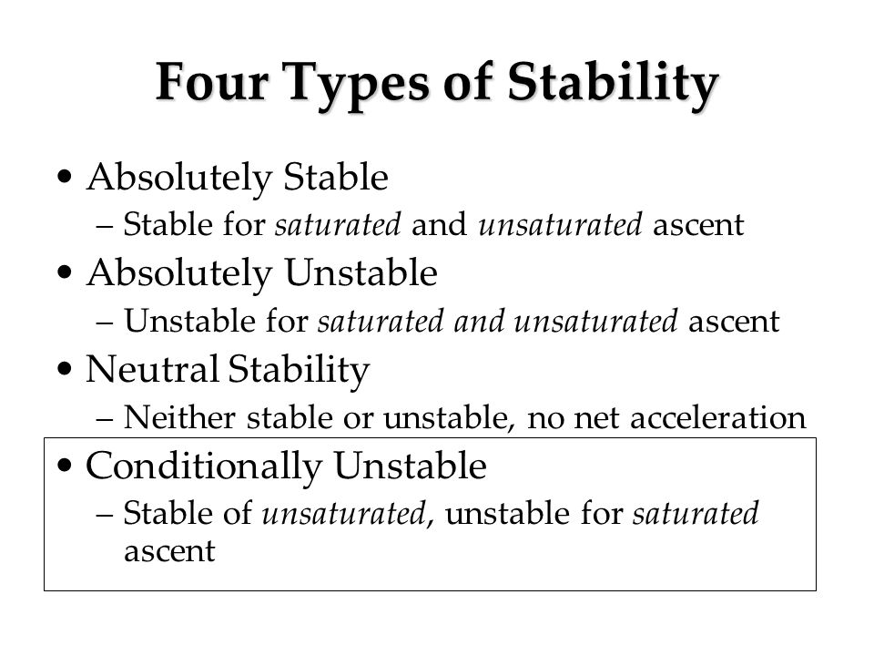 Four Types of Stability