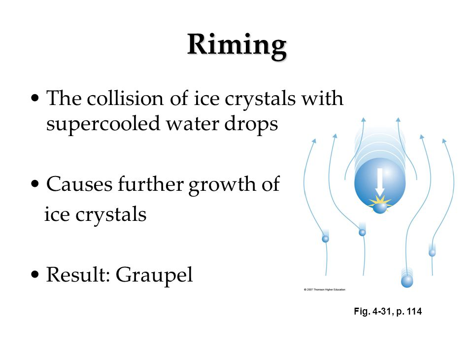 Riming The collision of ice crystals with supercooled water drops