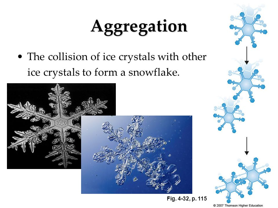 Aggregation The collision of ice crystals with other