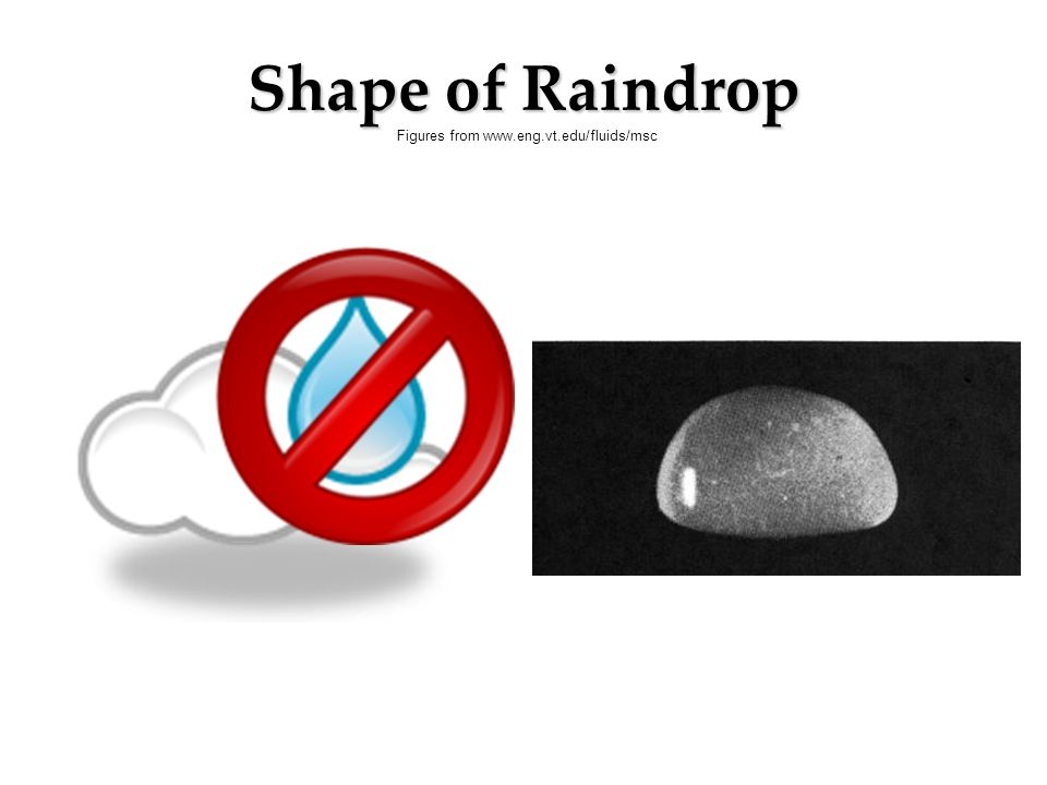 Shape of Raindrop Figures from www.eng.vt.edu/fluids/msc