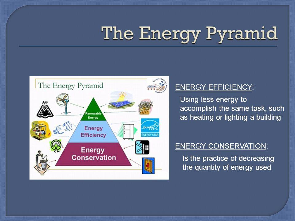 The Energy Pyramid ENERGY EFFICIENCY: