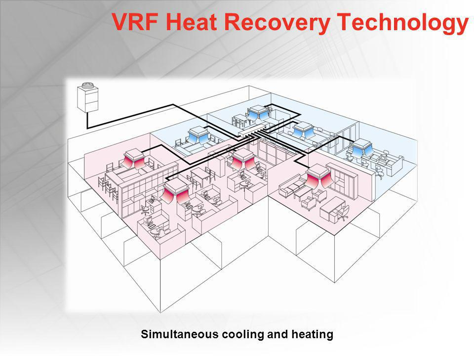 VRF Heat Recovery Technology
