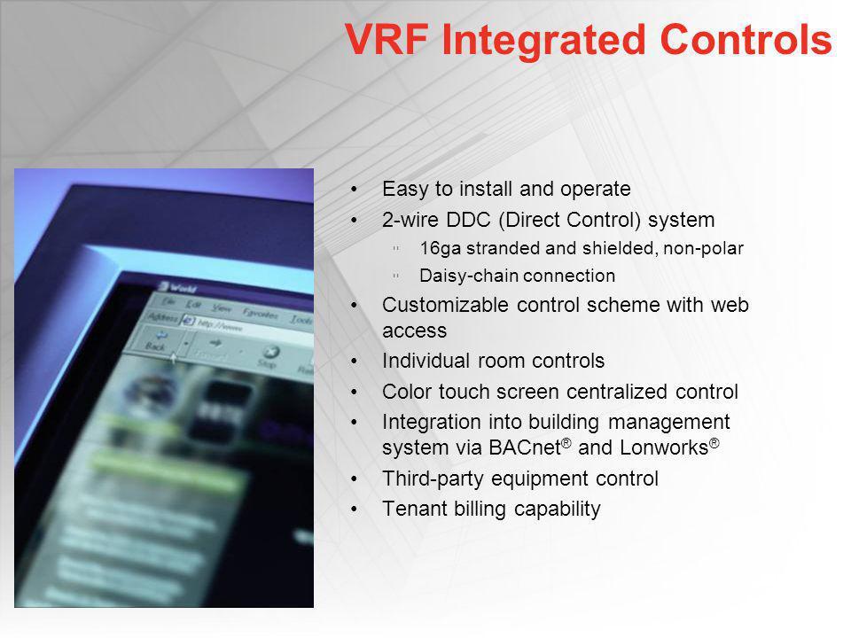 VRF Integrated Controls