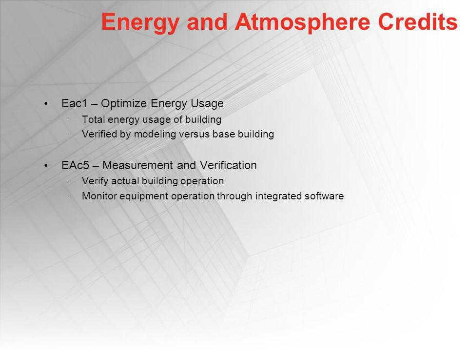 Energy and Atmosphere Credits