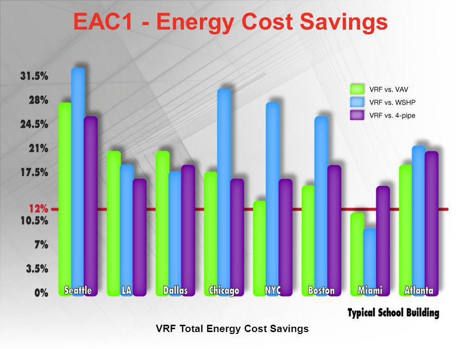 EAC1 - Energy Cost Savings
