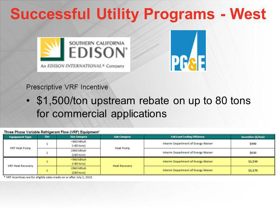 Successful Utility Programs - West