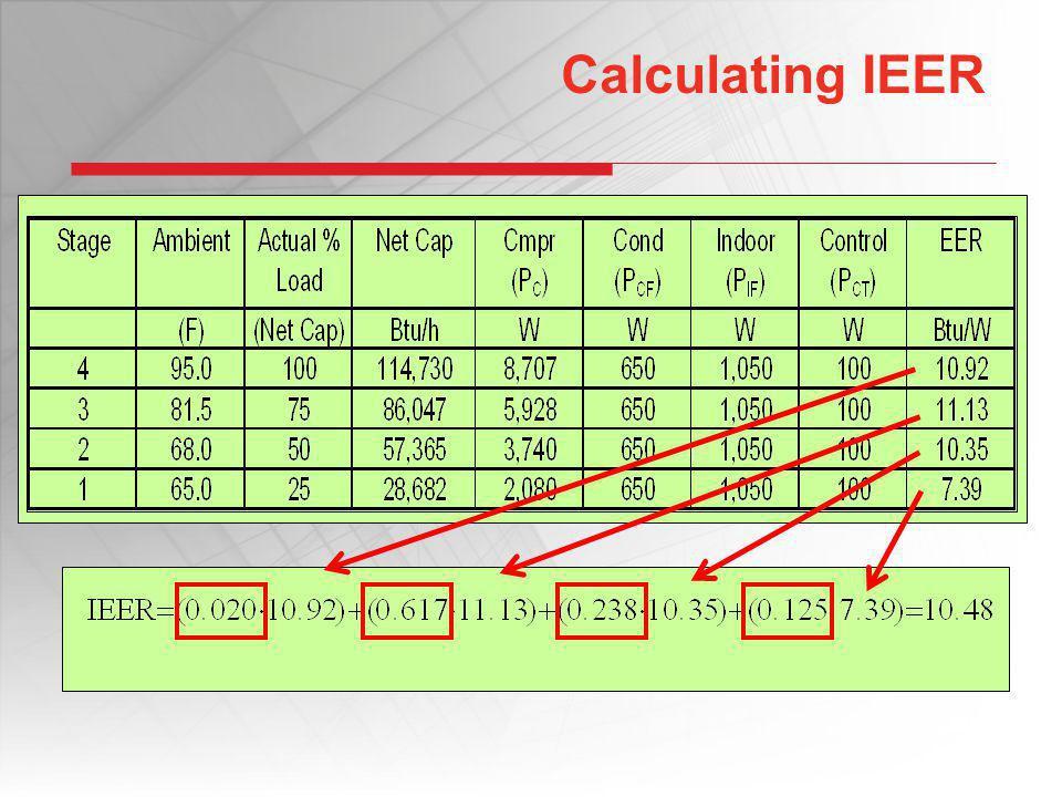 Calculating IEER