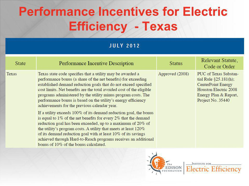 Performance Incentives for Electric Efficiency - Texas