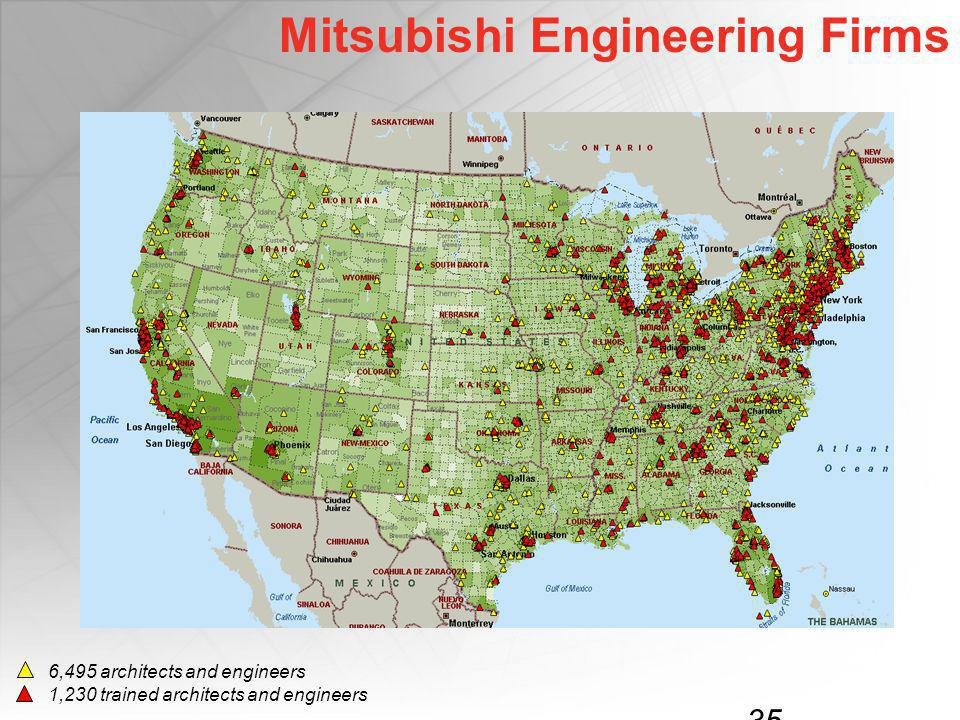 Mitsubishi Engineering Firms