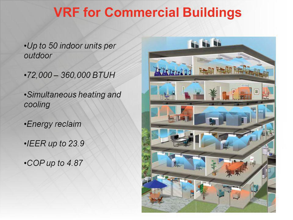 VRF for Commercial Buildings