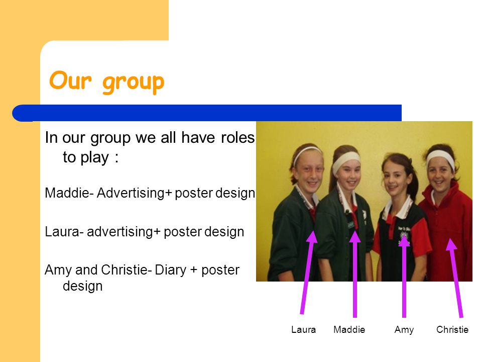 Our group In our group we all have roles to play :
