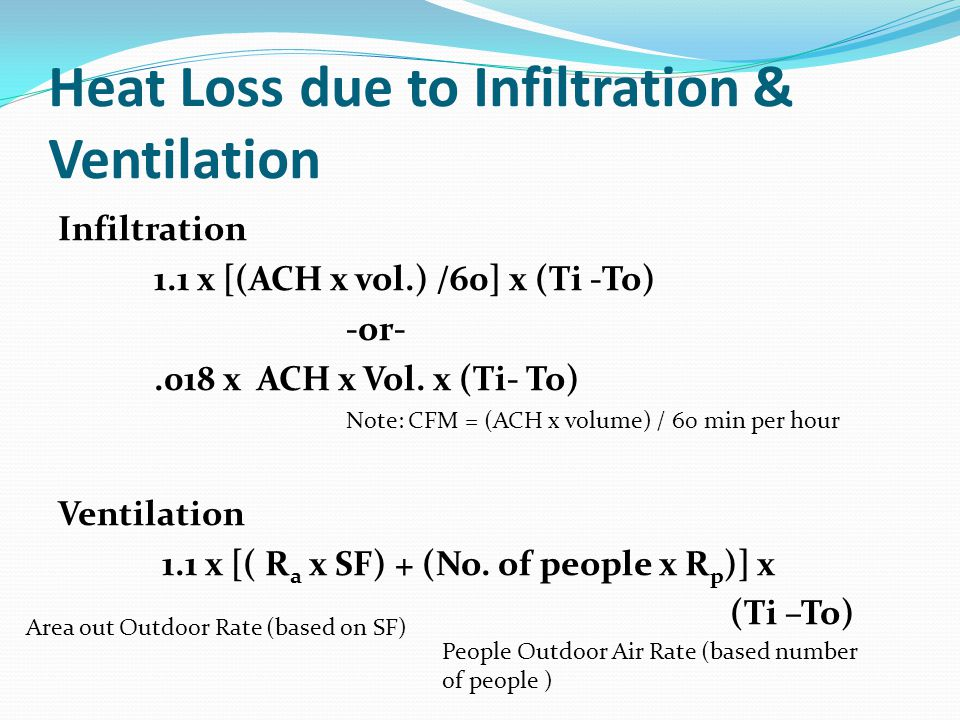 Heat Loss due to Infiltration & Ventilation