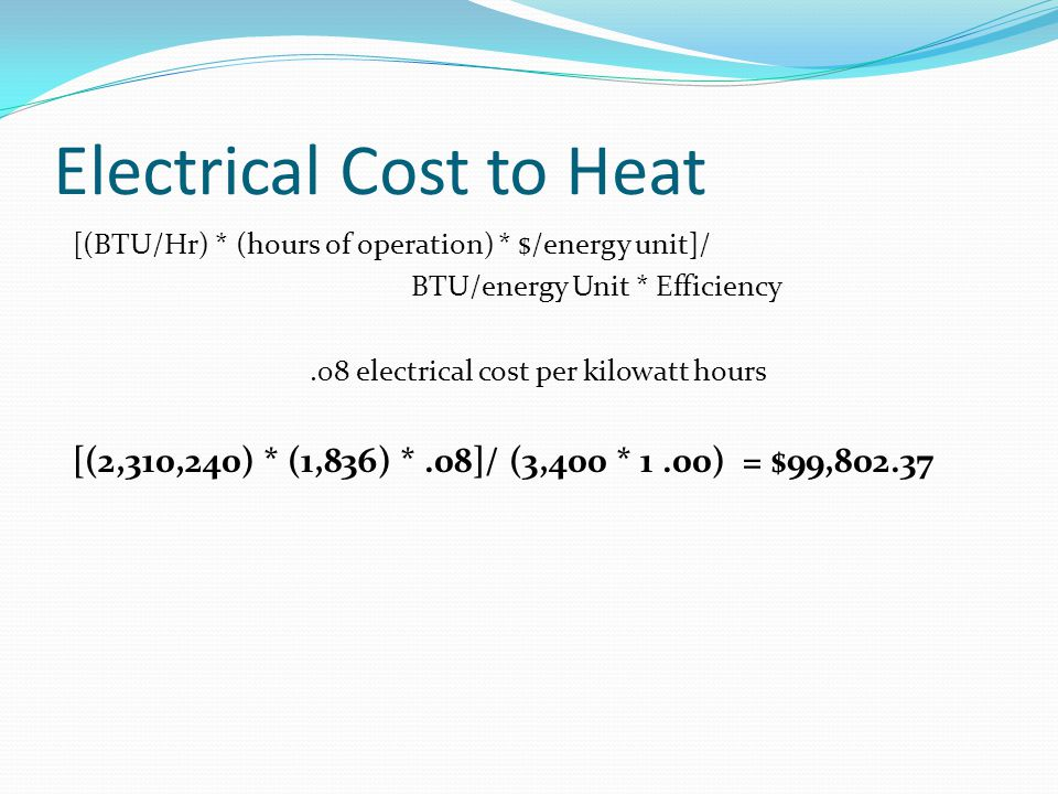 Electrical Cost to Heat