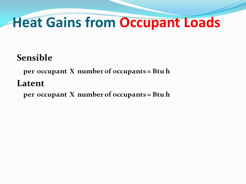 Heat Gains from Occupant Loads