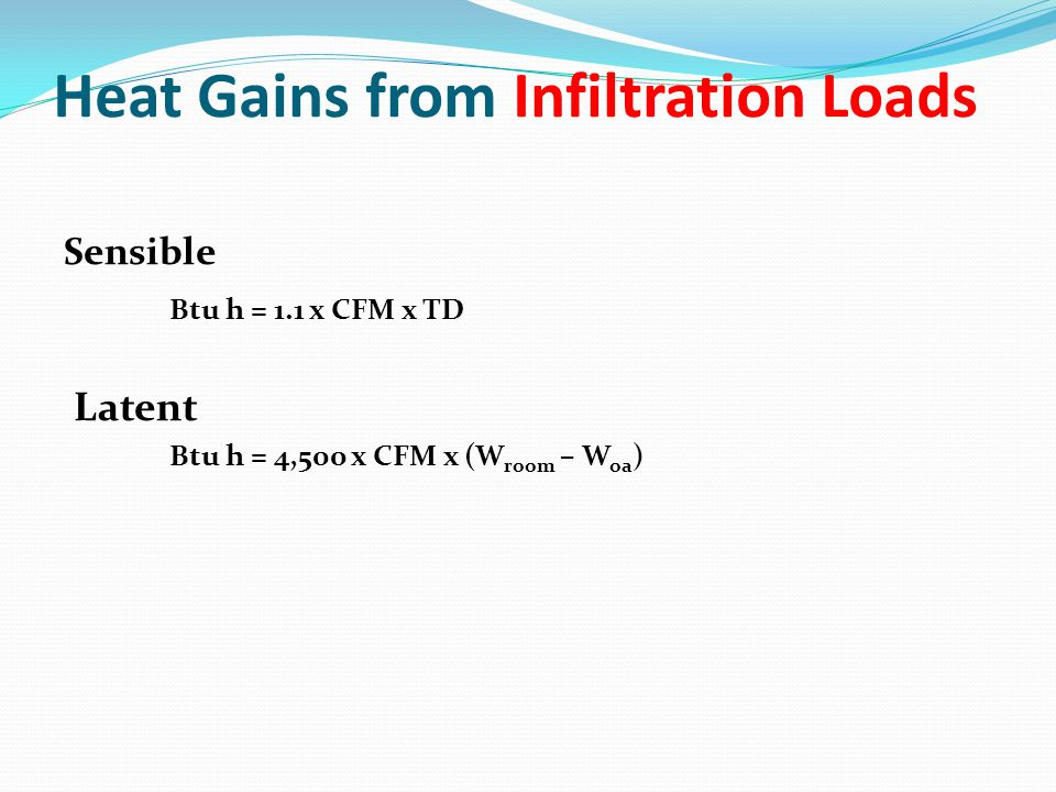 Heat Gains from Infiltration Loads