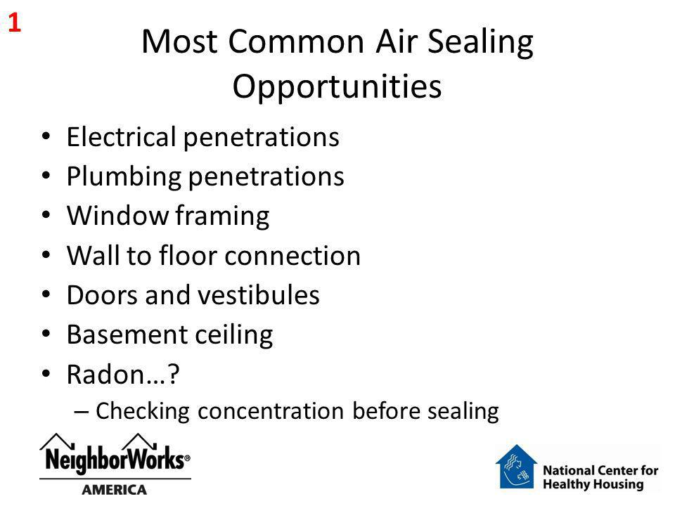 Most Common Air Sealing Opportunities