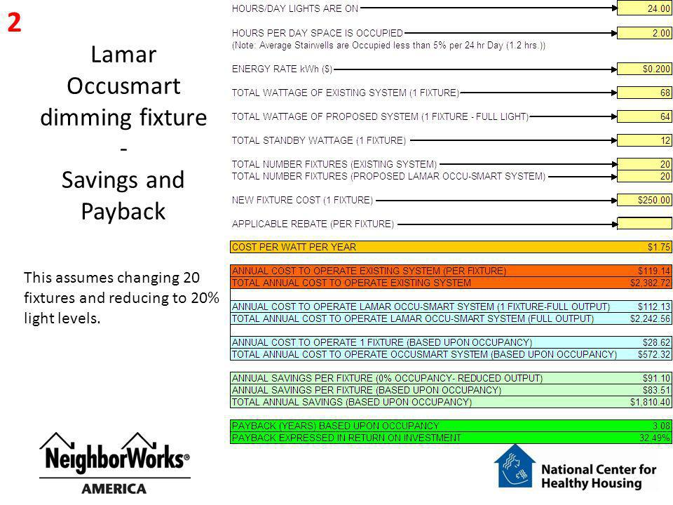 Lamar Occusmart dimming fixture - Savings and Payback