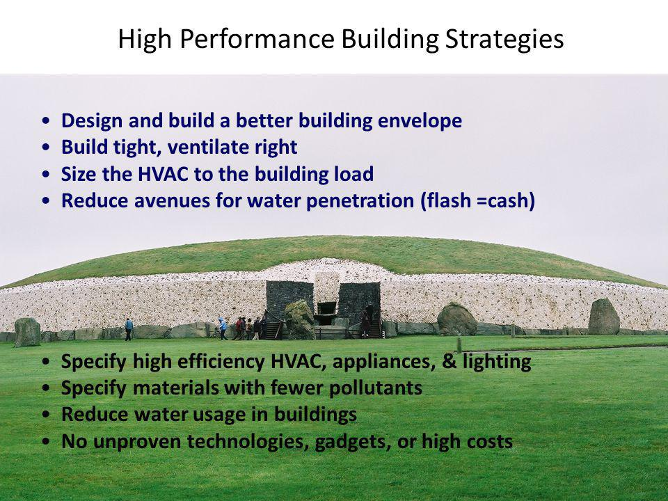 High Performance Building Strategies