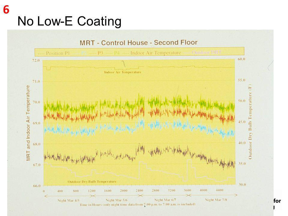 6 No Low-E Coating No coating you see the temp results – purple line closer to window