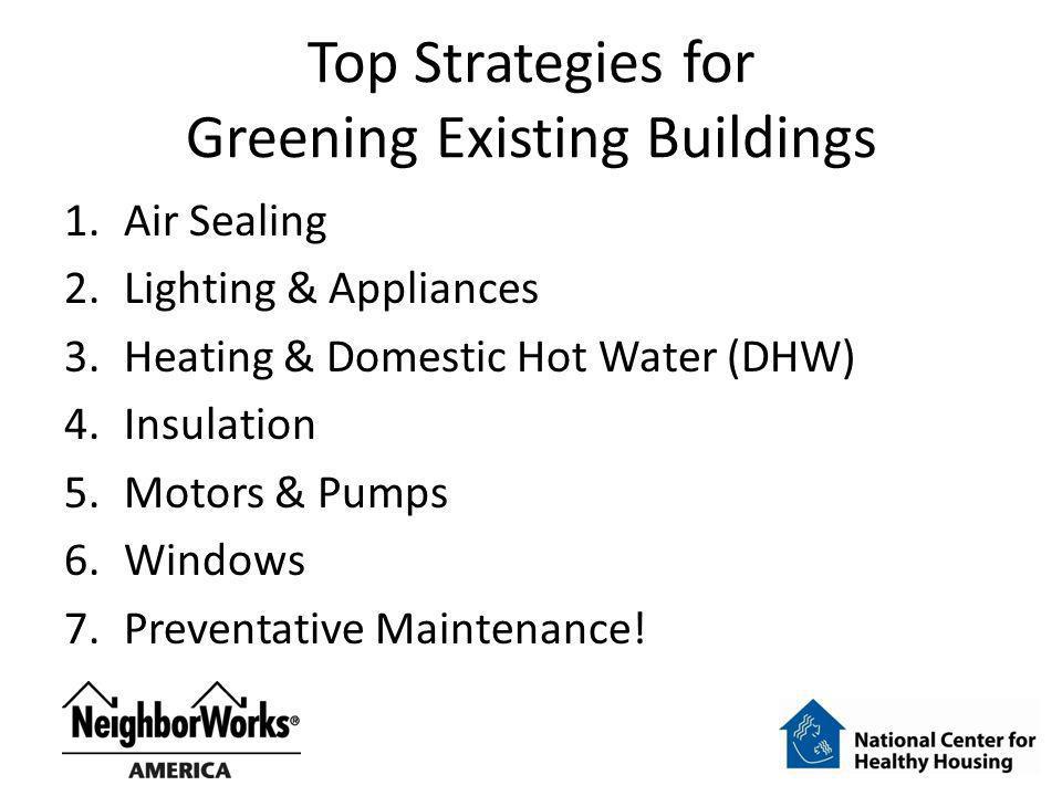 Top Strategies for Greening Existing Buildings