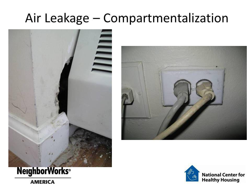Air Leakage – Compartmentalization