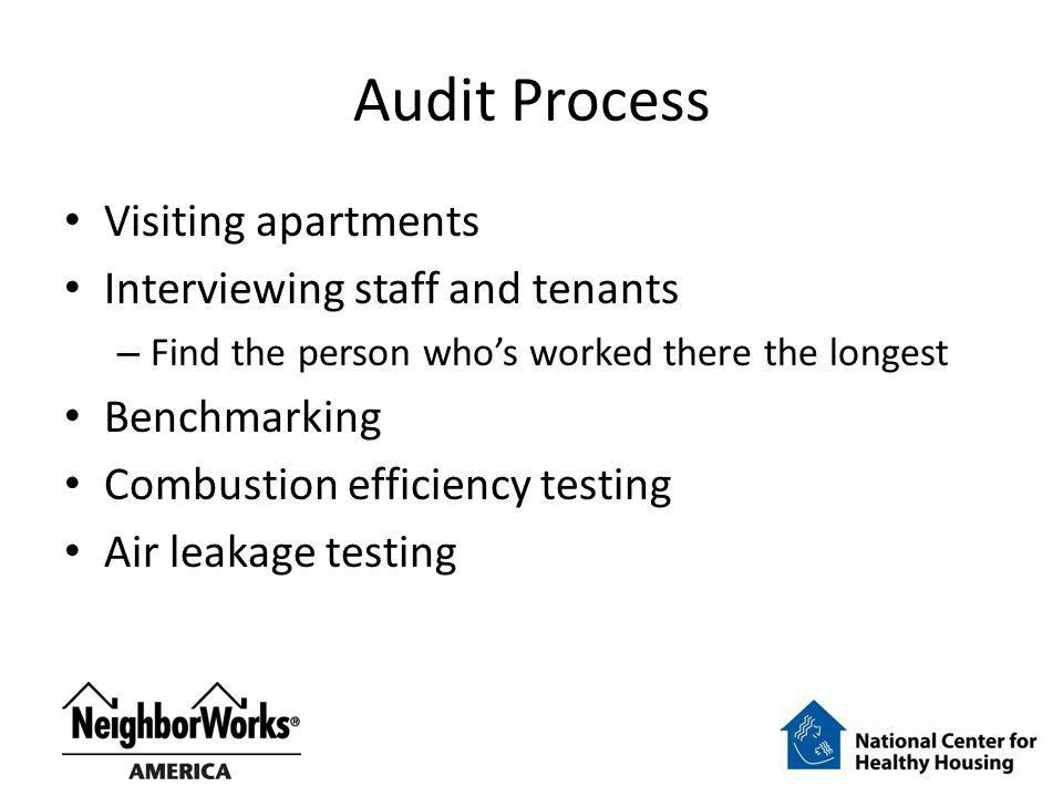 Audit Process Visiting apartments Interviewing staff and tenants