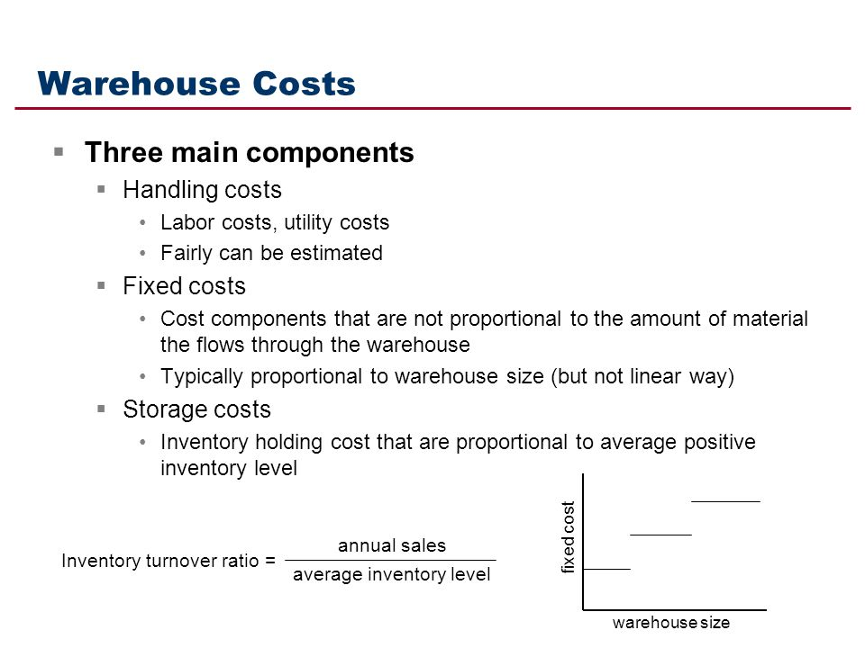 Warehouse Costs Three main components Handling costs Fixed costs