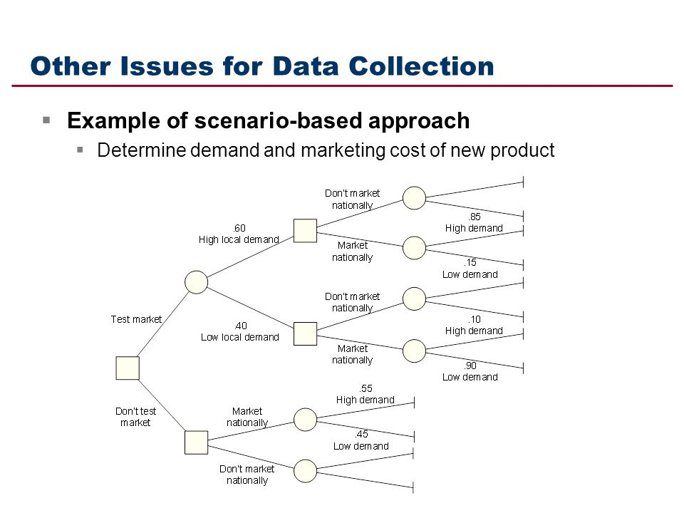 Other Issues for Data Collection