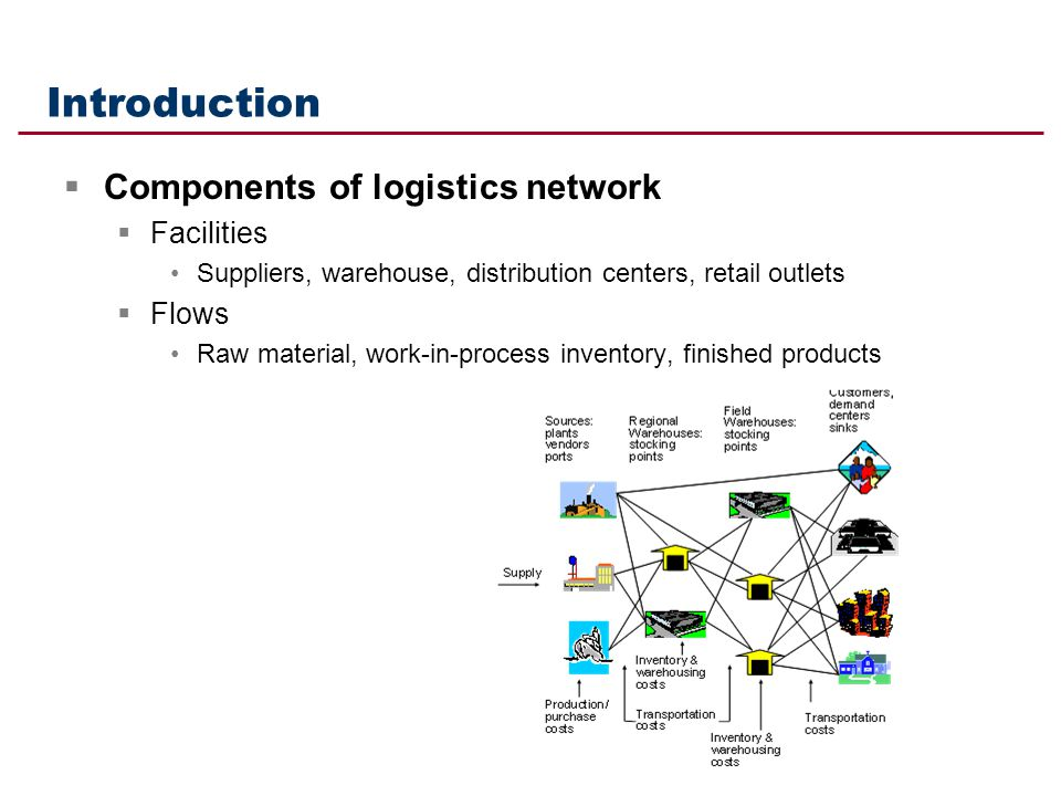Introduction Components of logistics network Facilities Flows