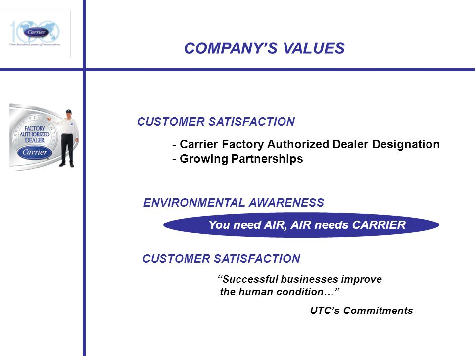 COMPANY'S VALUES CUSTOMER SATISFACTION