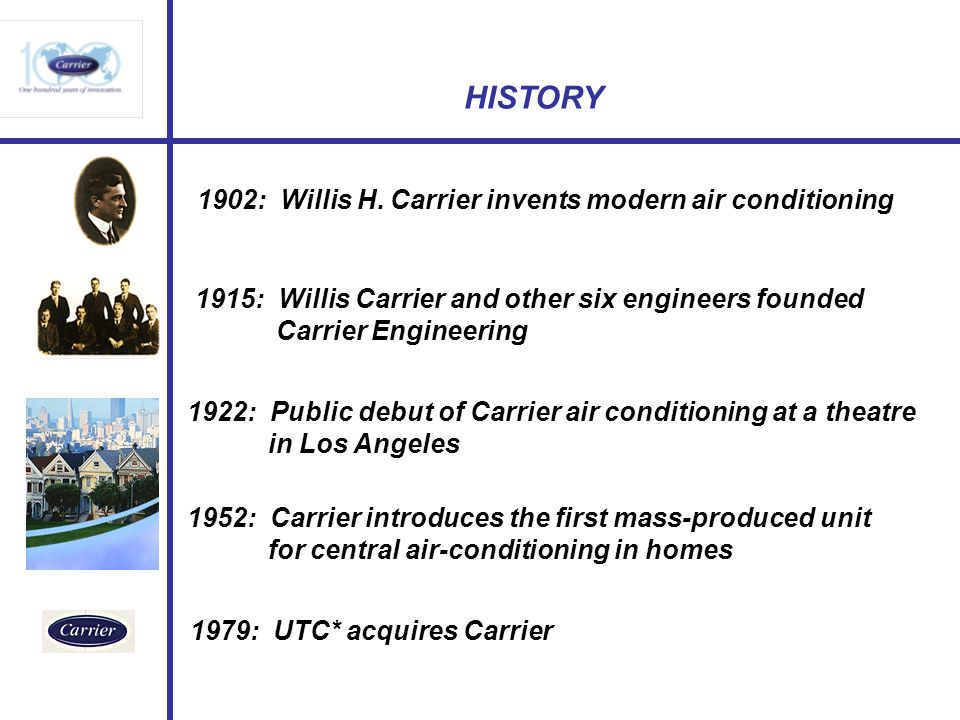 HISTORY 1902: Willis H. Carrier invents modern air conditioning