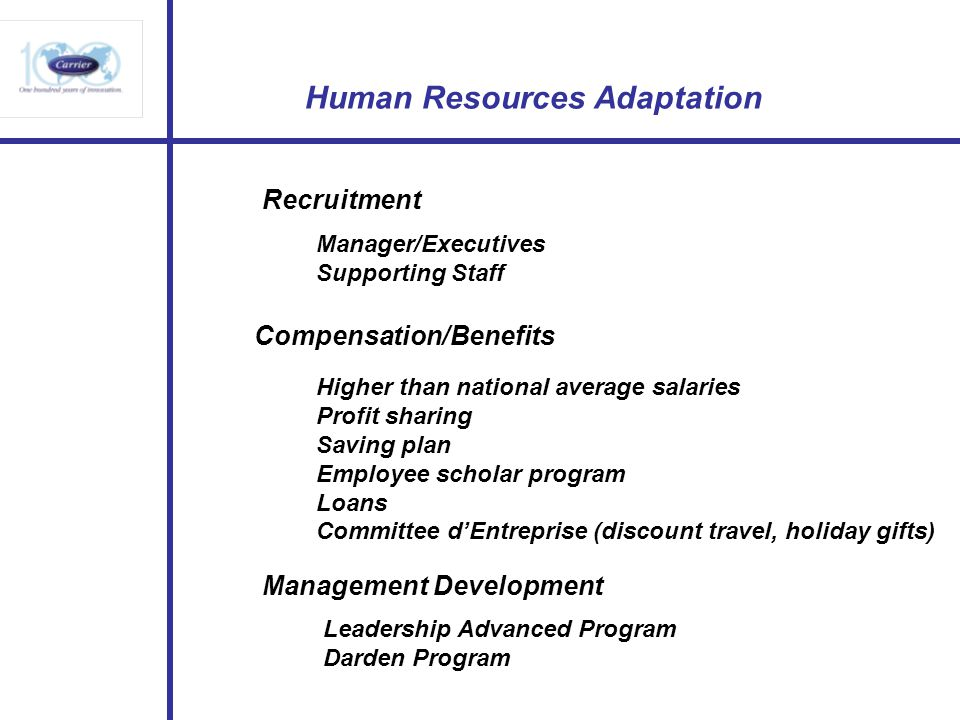 Human Resources Adaptation