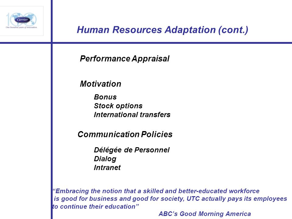 Human Resources Adaptation (cont.)
