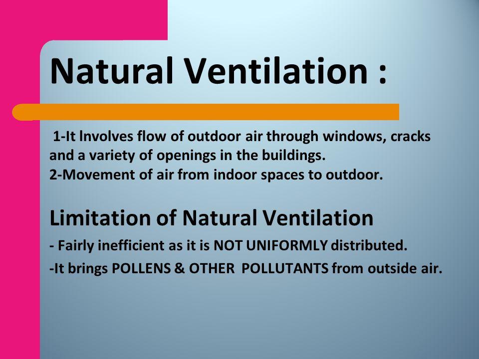 Natural Ventilation :