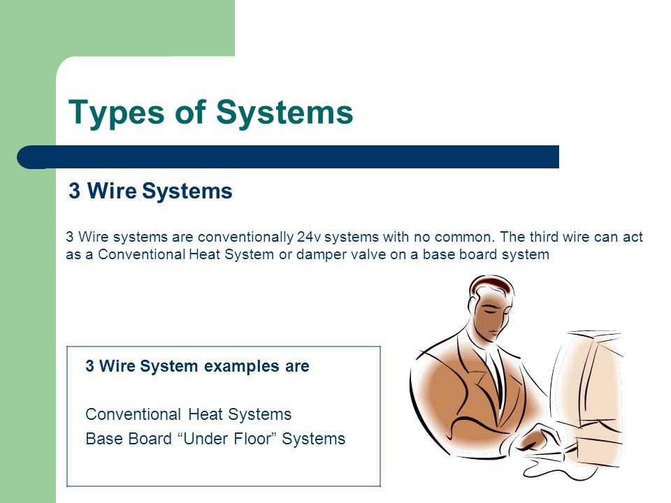 Types of Systems 3 Wire Systems 3 Wire System examples are