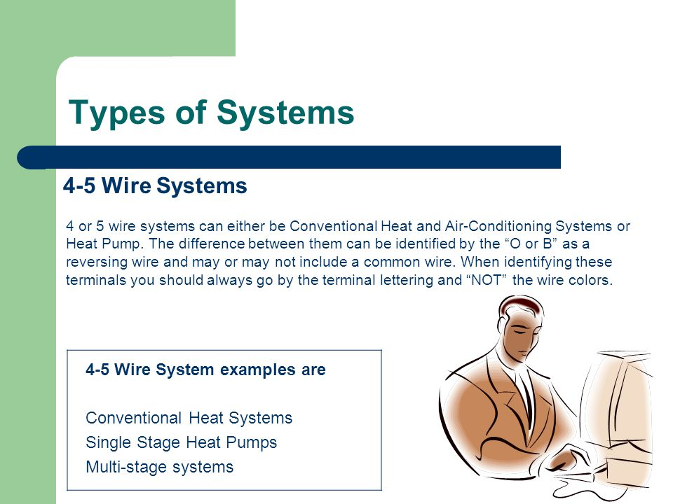 Types of Systems 4-5 Wire Systems 4-5 Wire System examples are
