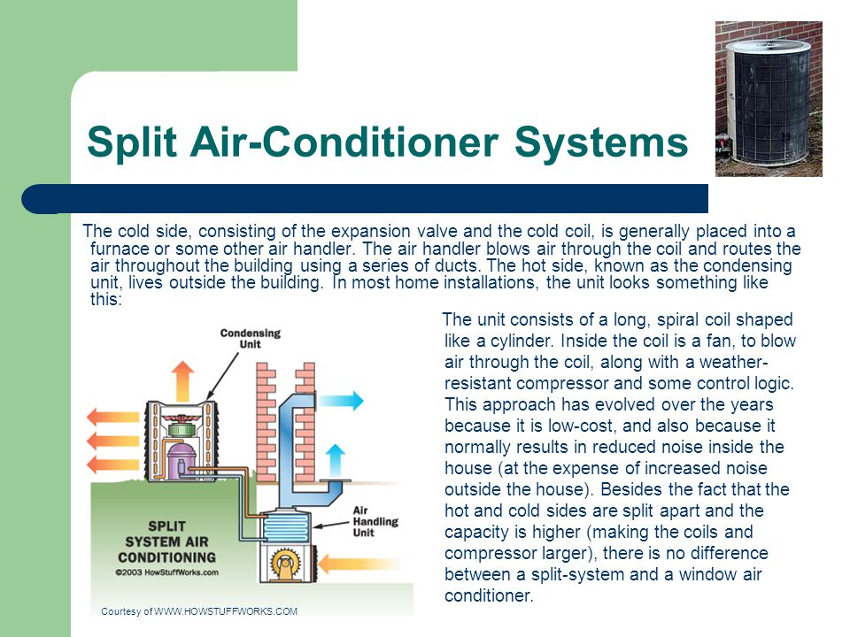 Split Air-Conditioner Systems