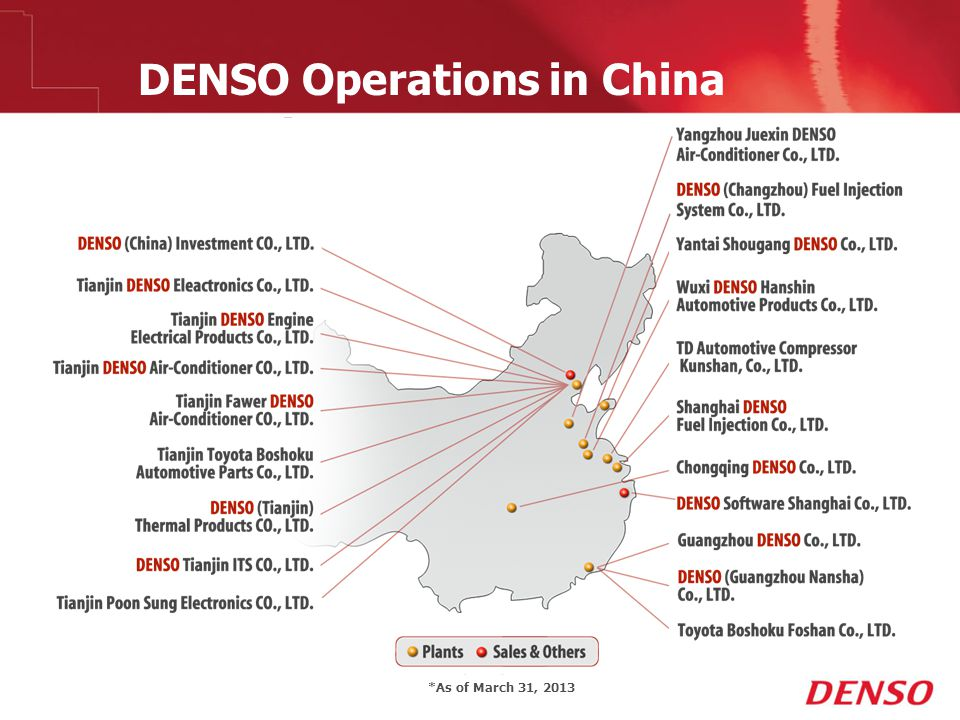 DENSO Operations in China