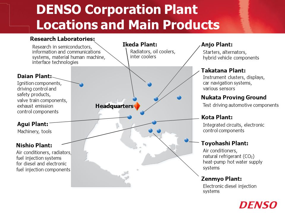 DENSO Corporation Plant Locations and Main Products