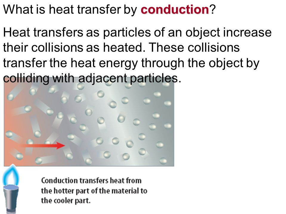 What is heat transfer by conduction