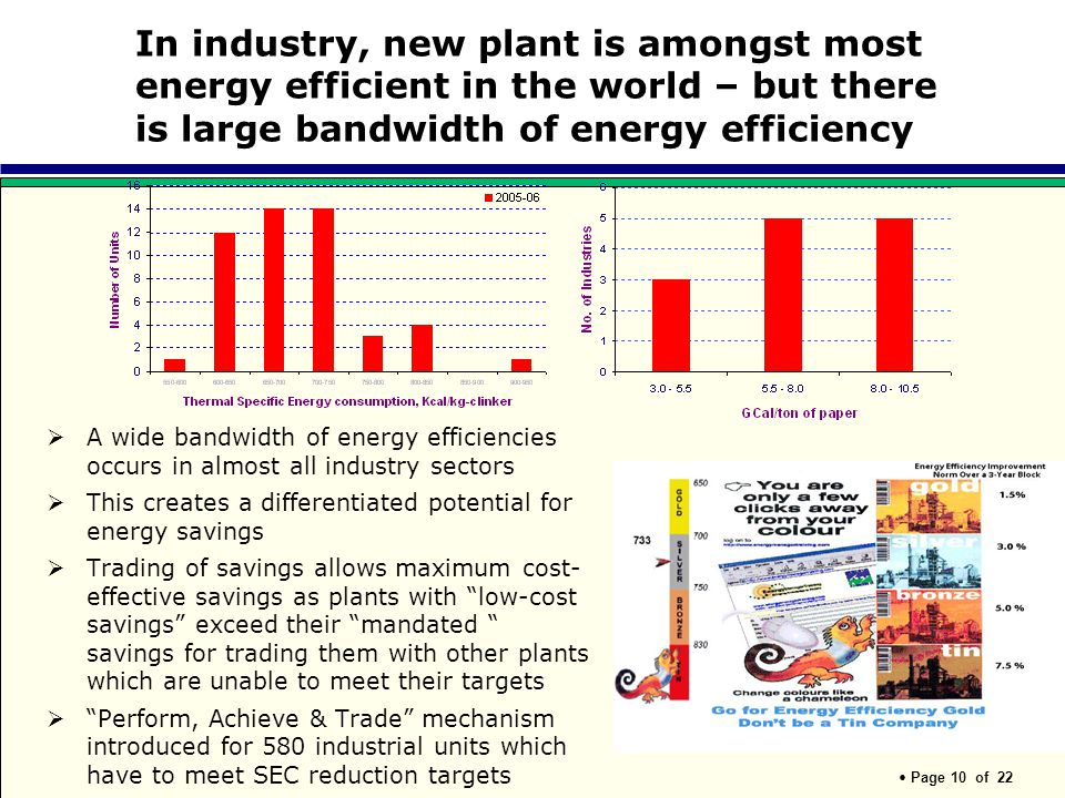In industry, new plant is amongst most energy efficient in the world – but there is large bandwidth of energy efficiency