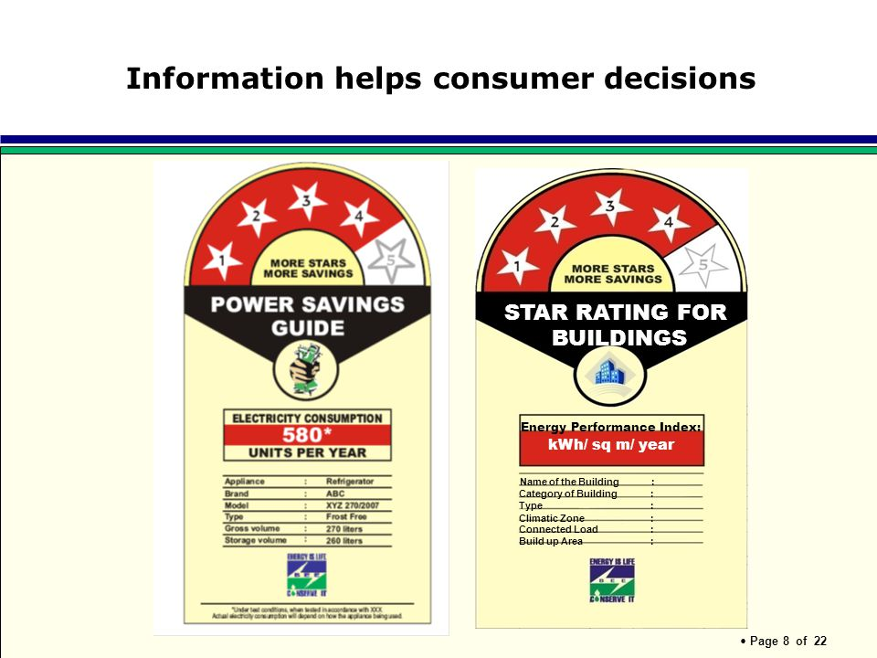 Information helps consumer decisions