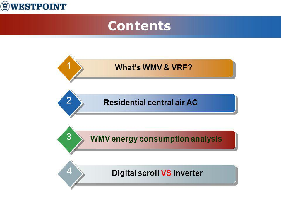 Contents 1 2 3 4 What's WMV & VRF Residential central air AC