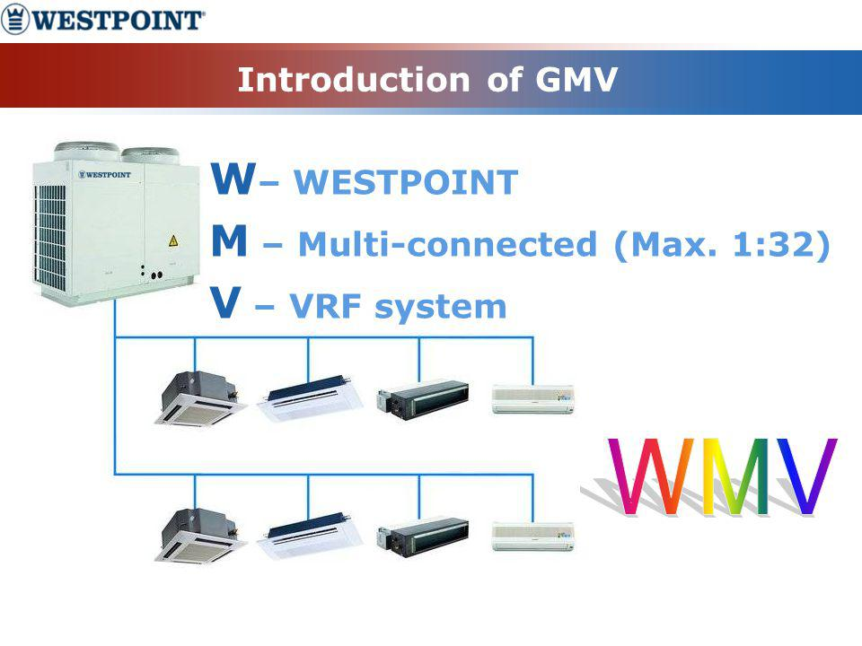 WMV W– WESTPOINT M – Multi-connected (Max. 1:32) V – VRF system